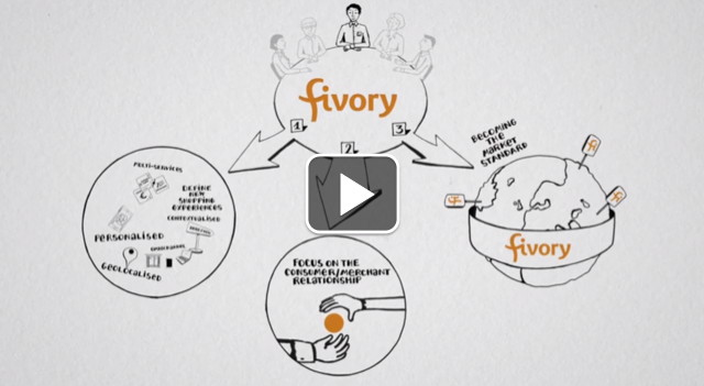 Fivory - cashless payments and nfc loyalty programs