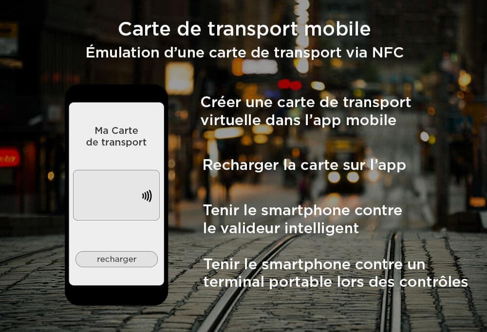 explication de paiement de titre de transport grâce au NFC dans une application mobile