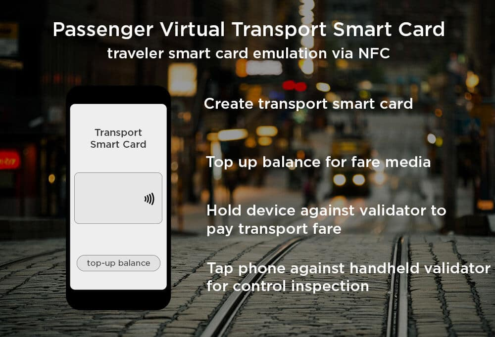 FX920: NFC/Barcode Smart Ticket Validator based on Android